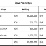 Biaya-Pendidikan