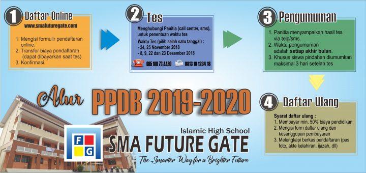 Alur PPDB 2019