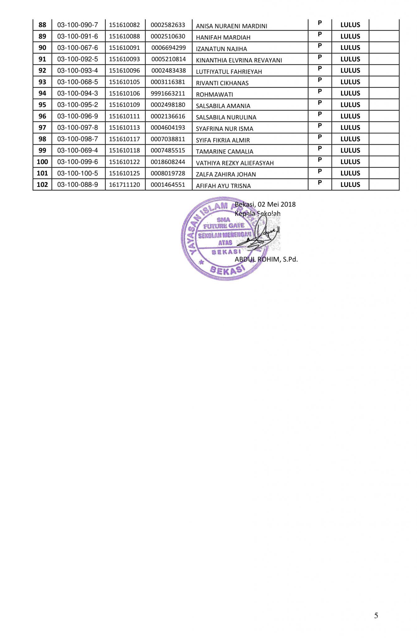 SK Kelulusan 2017-2018 Exc-5